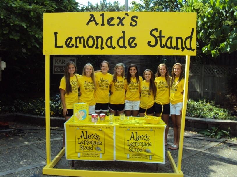 Lemon Club Alex S Lemonade Stand Foundation For