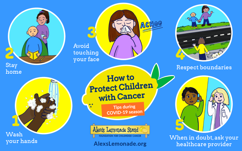 how to protect children with cancer graphic